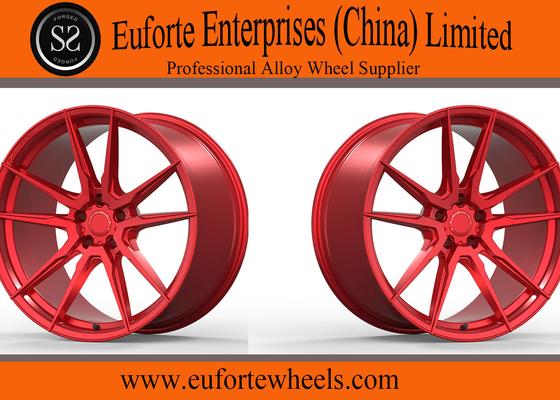 European Wheel